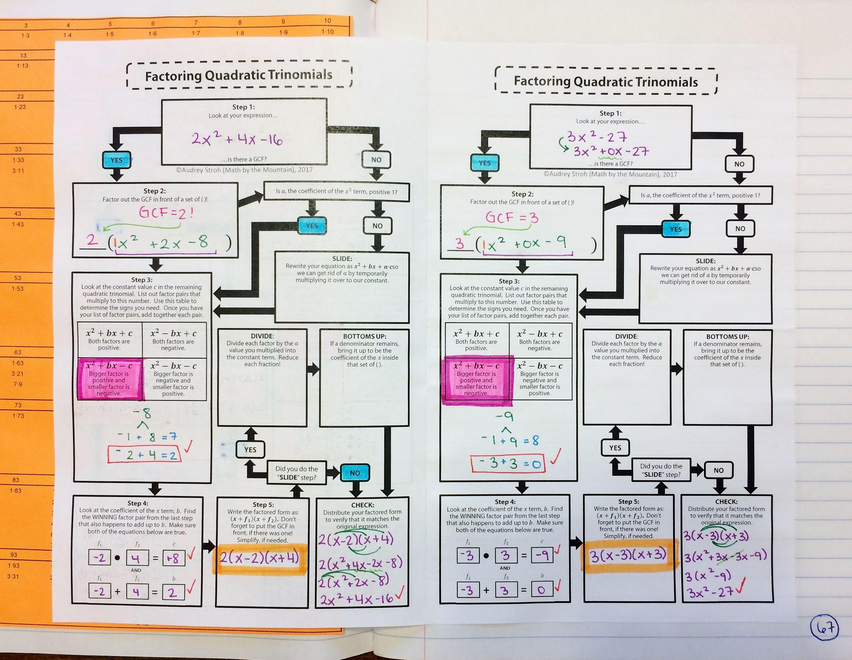 Factoring Quadratic Trinomials Flowchart Graphic Organizer Quadratics Graphic Organizers Algebra Resources [ 2279 x 2943 Pixel ]