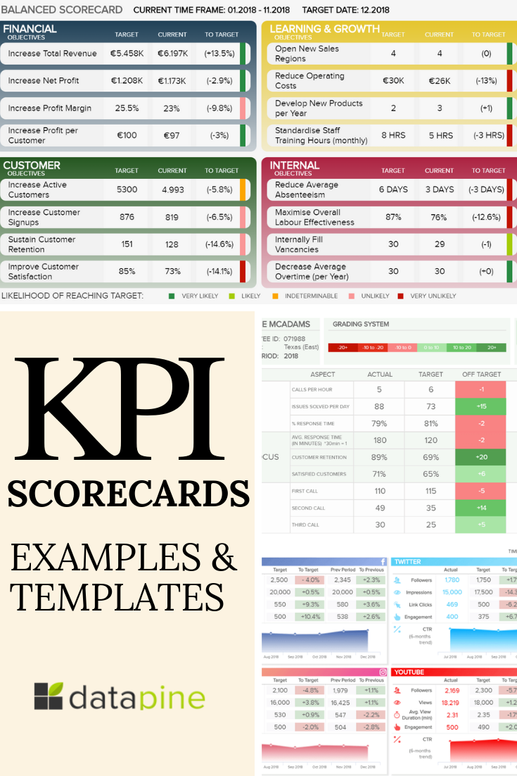 Kpi Scorecard See Examples Amp Templates To Track Your Performance Kpi Business Business