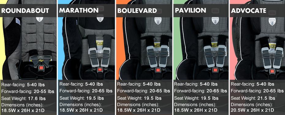 Britax Convertible Car Seats Baby Gear Car Seats Convertible Car
