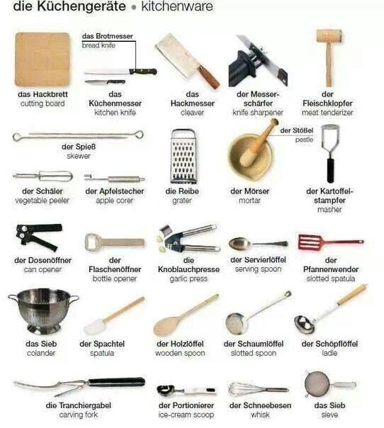 die Küchengeräte | Deutsch lernen | Pinterest | Küchengerät, Deutsch ...