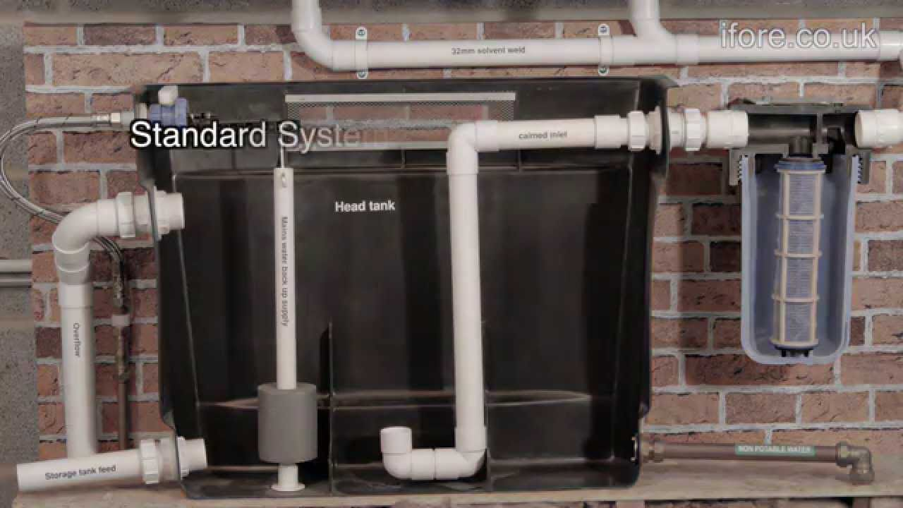 Ifore Rain Water Harvesting System Rainwater Harvesting System Rainwater Harvesting Water From Air