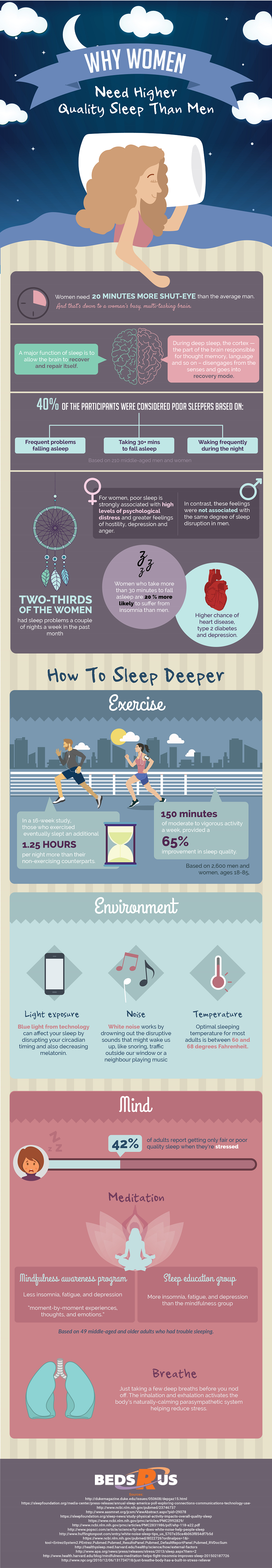 Why Women Need Higher Quality Sleep Than Men #Infographic