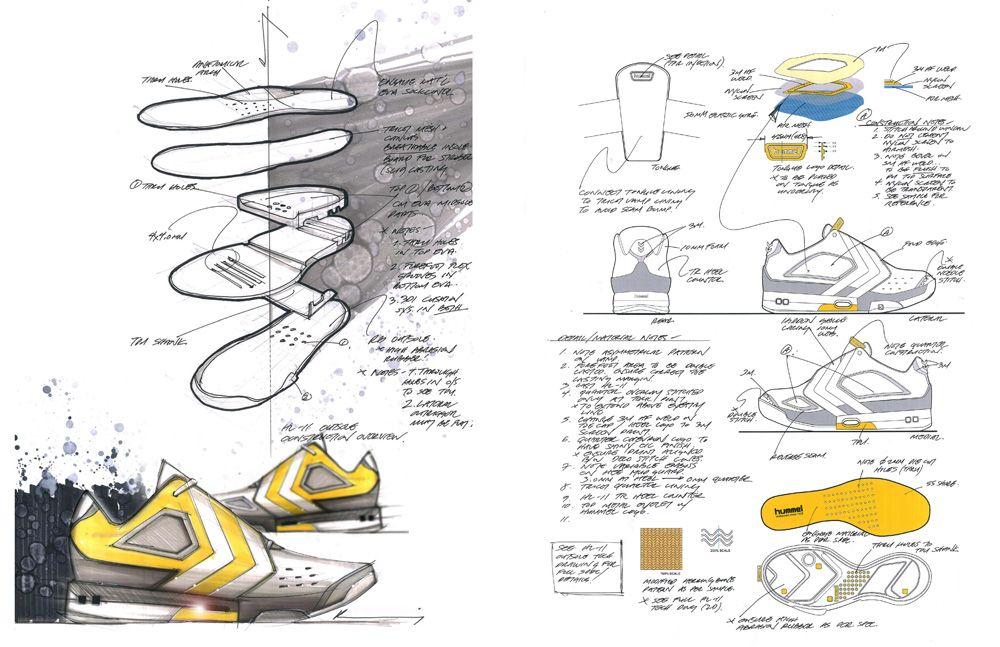 17 Best images about Design Portfolio on Pinterest | Sketchbooks ...