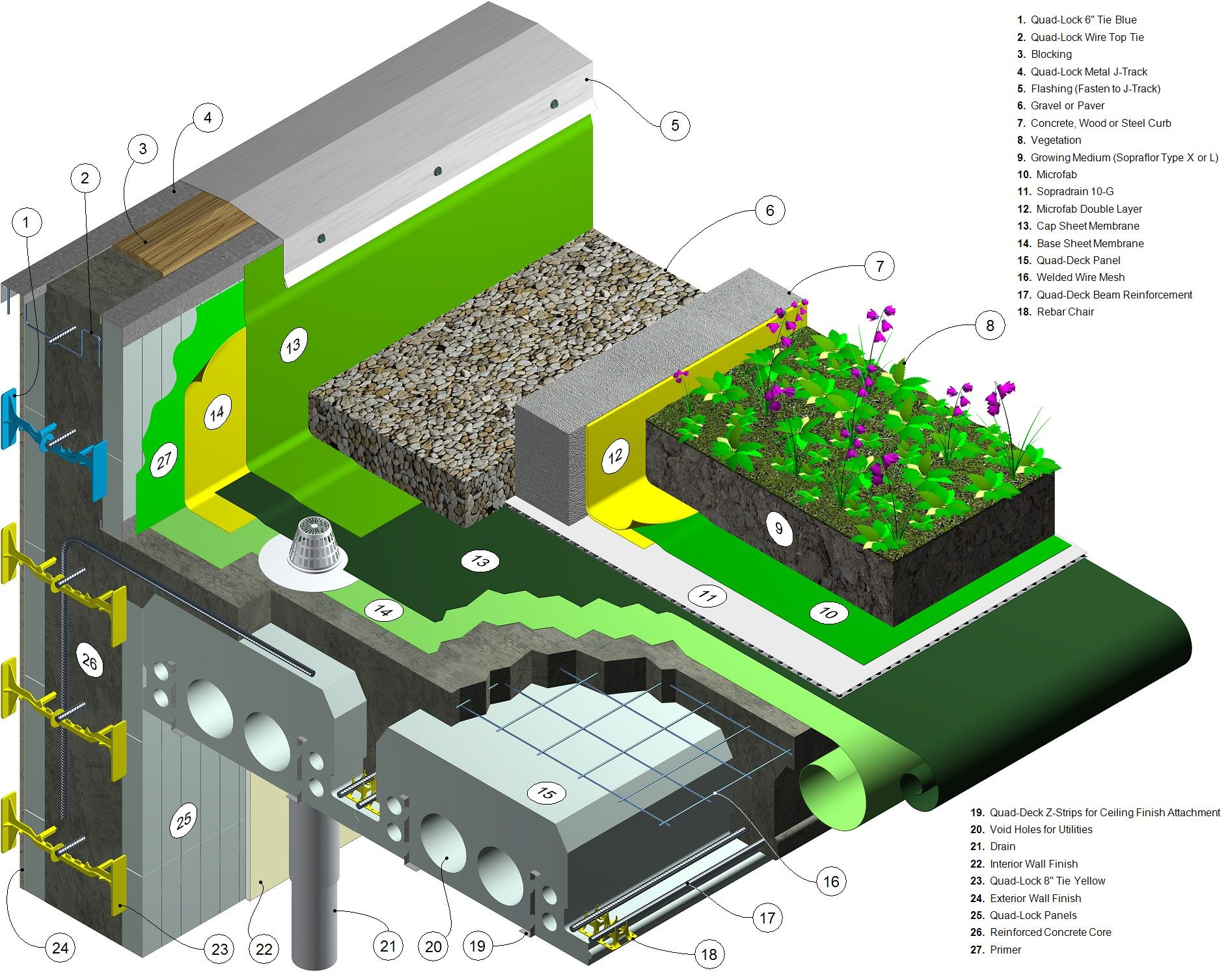 Quad Deck Green Roof Details Green Roof Design Green Roof System Green Roof