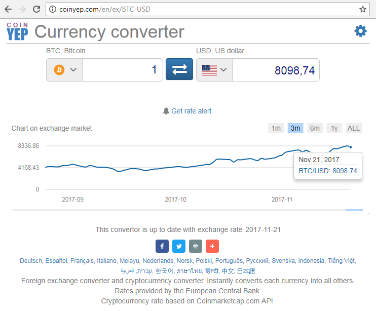 Currency Converter Coinyep Http Bitcoin Btc Blockchain