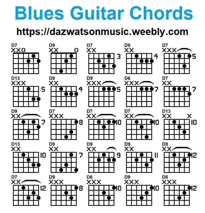 Blues Guitar Chords | Guitar chords, Blues guitar chords, Jazz guitar chords