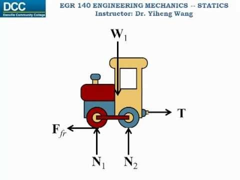 Statics lecture 08 free body diagram youtube structural statics lecture 08 free body diagram youtube ccuart Images