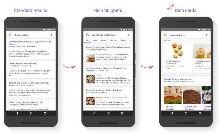 Conoce sobre Buscador de Google ofrece nueva forma de mostrar tu sitio web