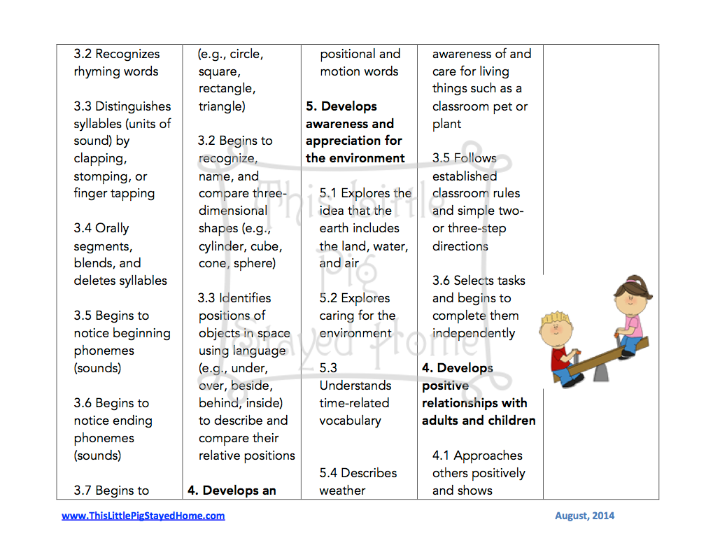 Curriculum for Ages 34 (With images) Homeschool lesson