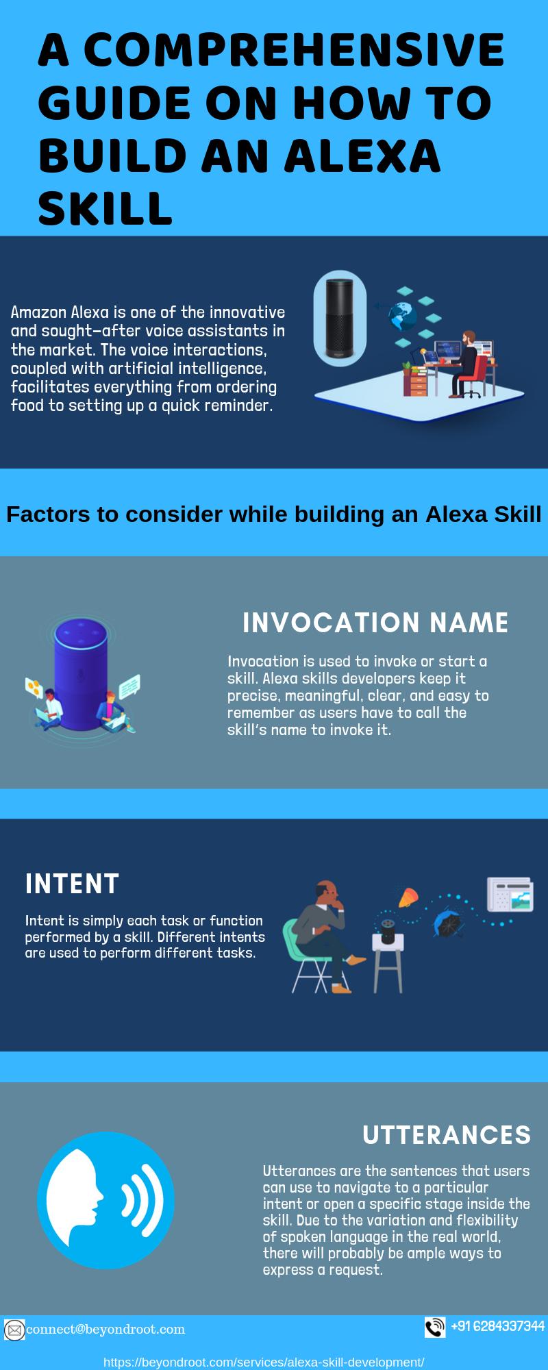 A Comprehensive Guide On How To Build An Alexa Skill An Expert S Take Alexa Skills Skills Development Skills