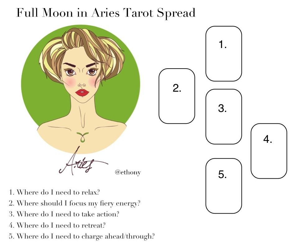 Full Moon in Aries Tarot Spread #fullmoontarotspread