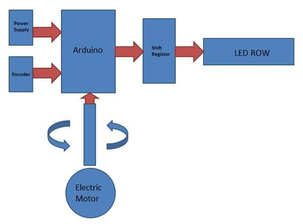 Electronic Mouse Killer 4 Automotivecircuit Circuit Diagram