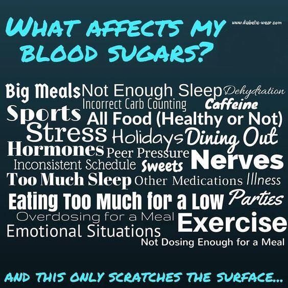 Let S Not Forget The Weather Outside My Favorite Cant Even Begin To Control Part Diabetes Quotes Type One Diabetes Diabetes Information