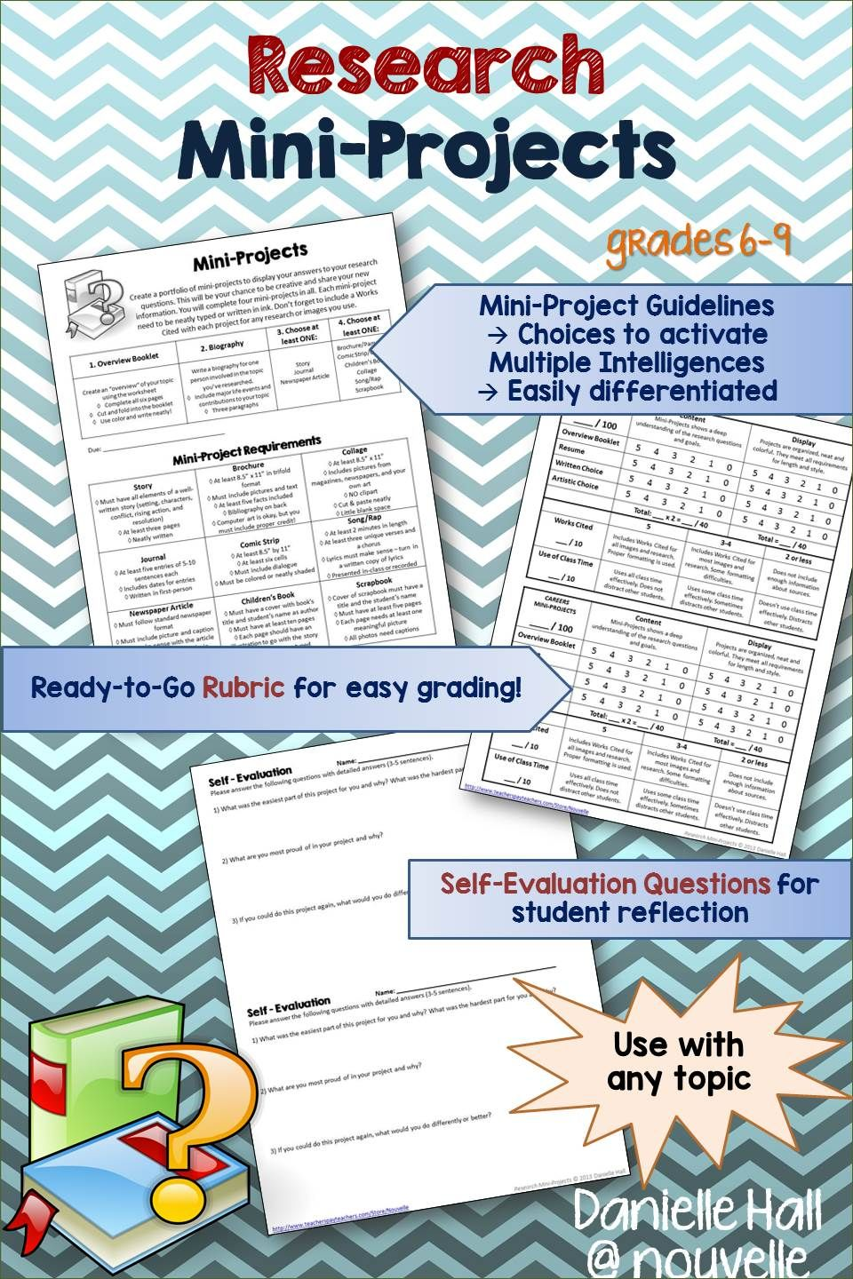 Students compile a portfolio of mini-projects to show understanding of a research topic. All students complete at least four mini-projects (two given, two choice), activating multiple intelligences and hitting different standards of Common Core. You can differentiate by changing length requirements or asking students to complete extra mini-projects. (6-9)