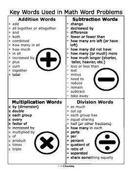 Key words used in math word problems worksheets pinterest math key words used in math word problems ibookread ePUb