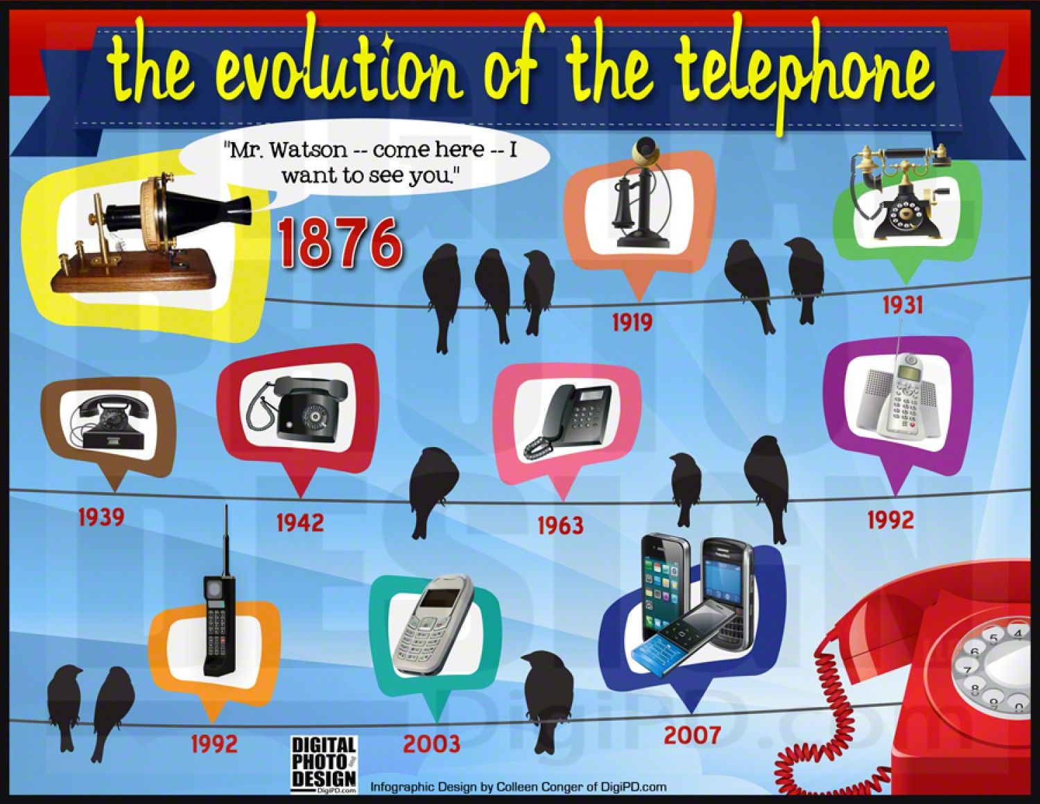 the evolution of the telephone infographic first telephone made