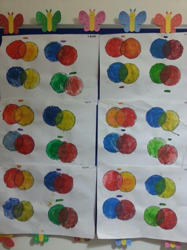 Ana Renk Ara Renk Calismasi Sulu Boya Boyama Calismalari Children