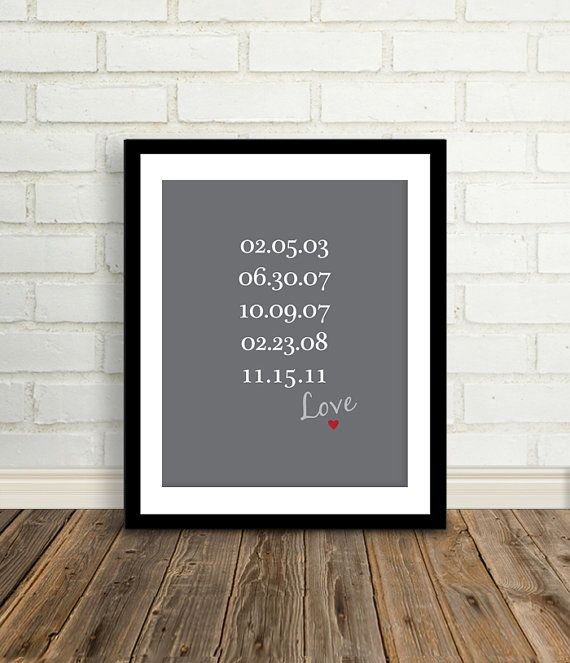 LOVE THIS....all your important dates (anniversary, birthdays...) on a frame