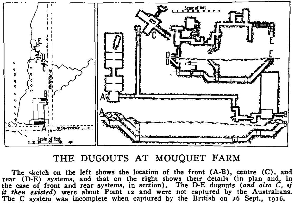 Ww1 4 Sept German Dugouts At Mouquet Farm Somme