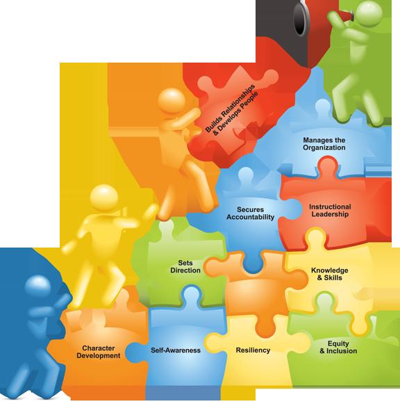 KPR Leadership Profile Leadership, Leadership skill