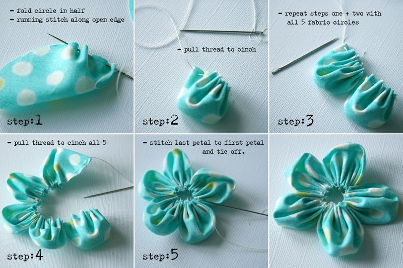 How To Make Circle Flowers Pinner Says I Ve Just Made One Of