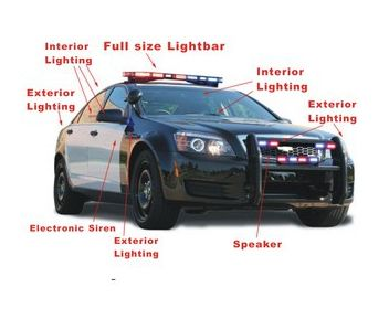 Mounting Of Warning Lights On A Police Car Do You Know The Name