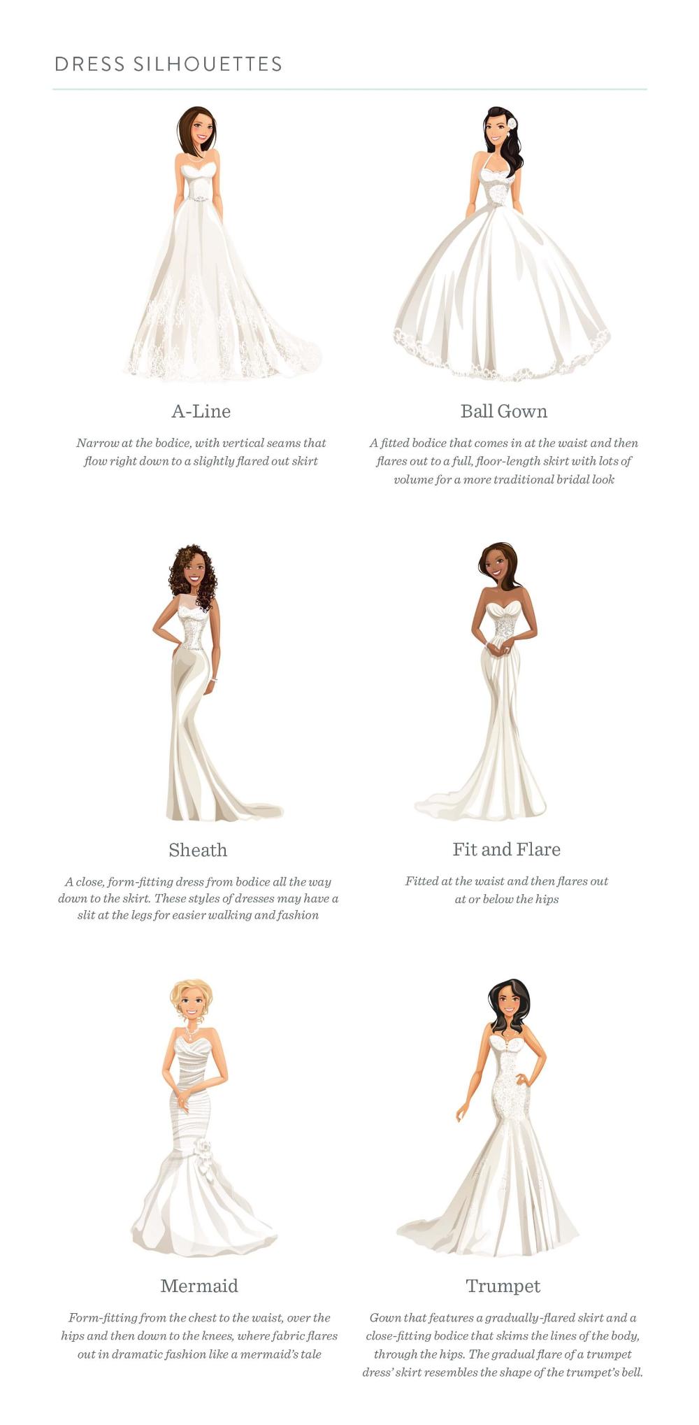 Fit N Flare Vs Mermaid Google Search Wedding Dress Styles Chart Wedding Dresses Dress Styles Chart,Wedding Flower Girl Dresses Light Blue