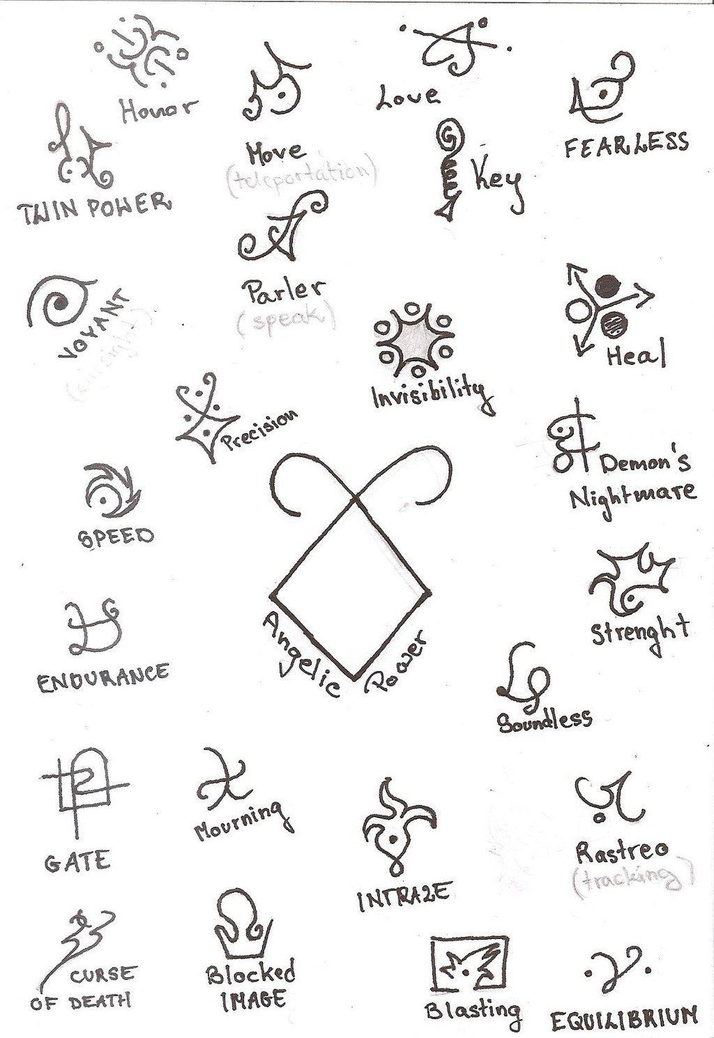 a7745a88b0e86 Mortal+Instruments+Runes   Runes - Mortal Instruments by ~arter123 on  deviantART