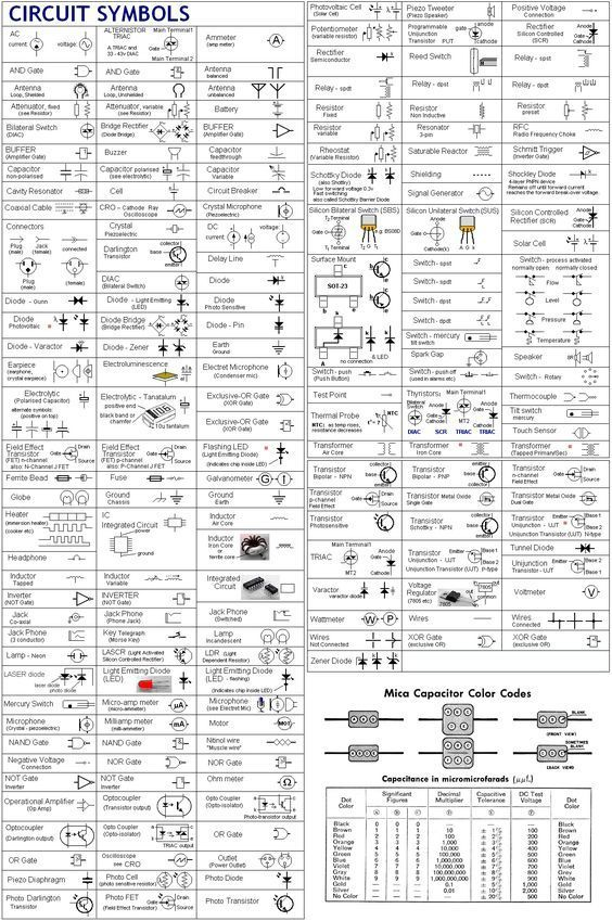 schematic symbols chart electric circuit symbols a Inside Computer Parts Labeled