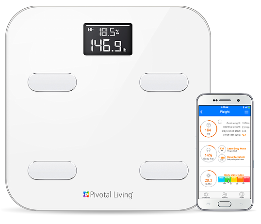 Keeping New Year S Resolutions Smart Scale Health Technology Newyear
