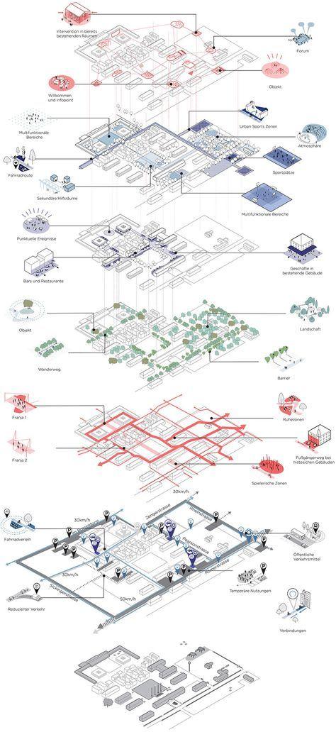 ecosistema urbano . SPIELRAUM  Der Andere Park . HEIDELBERG  (5) #urbanesdesign