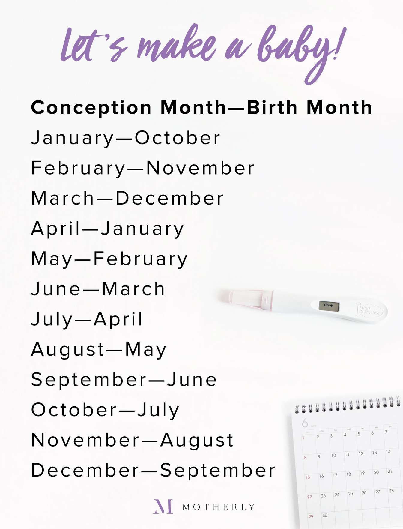 What Month Will My Baby Be Born Due Date Graphic