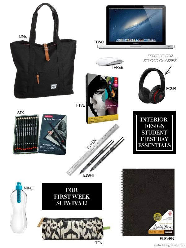 11 Interior Design School Supplies Part I