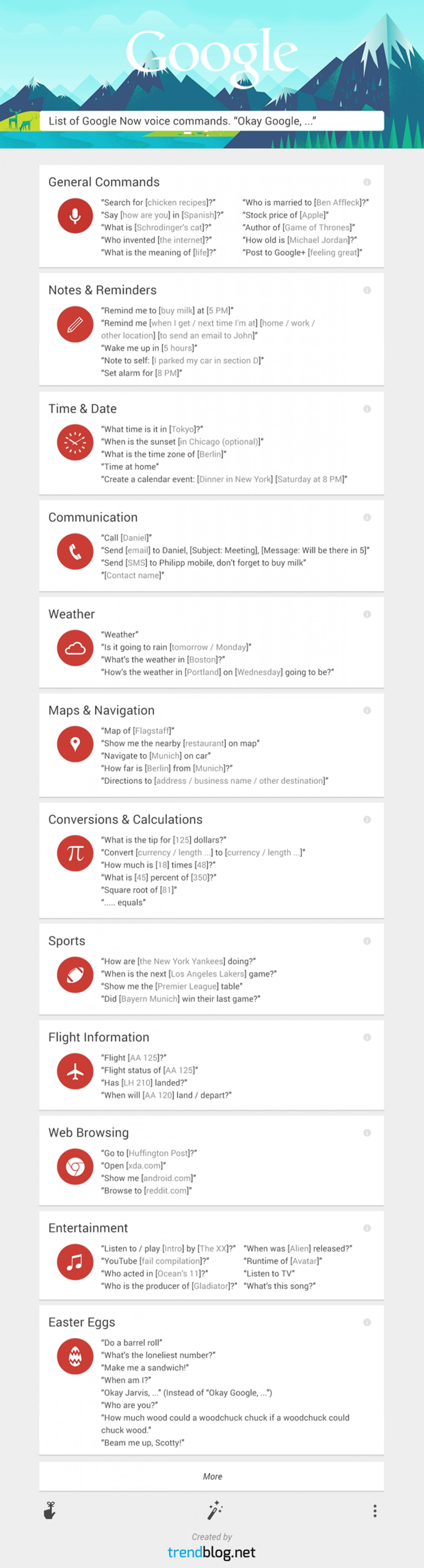 List Of Google Now Voice Commands How To Memorize Things Google Voice Infographic