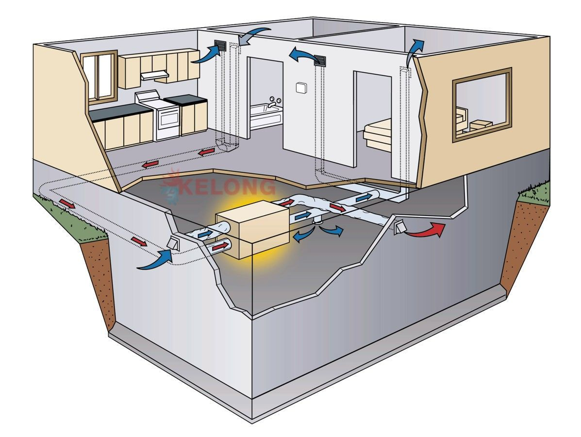 We offer a large variety of Residential HVAC Installation