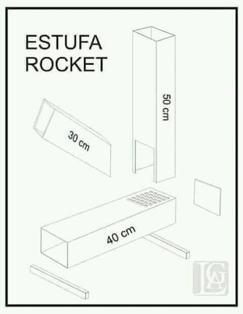 como hacer una estufa rocket planos asador pinterest