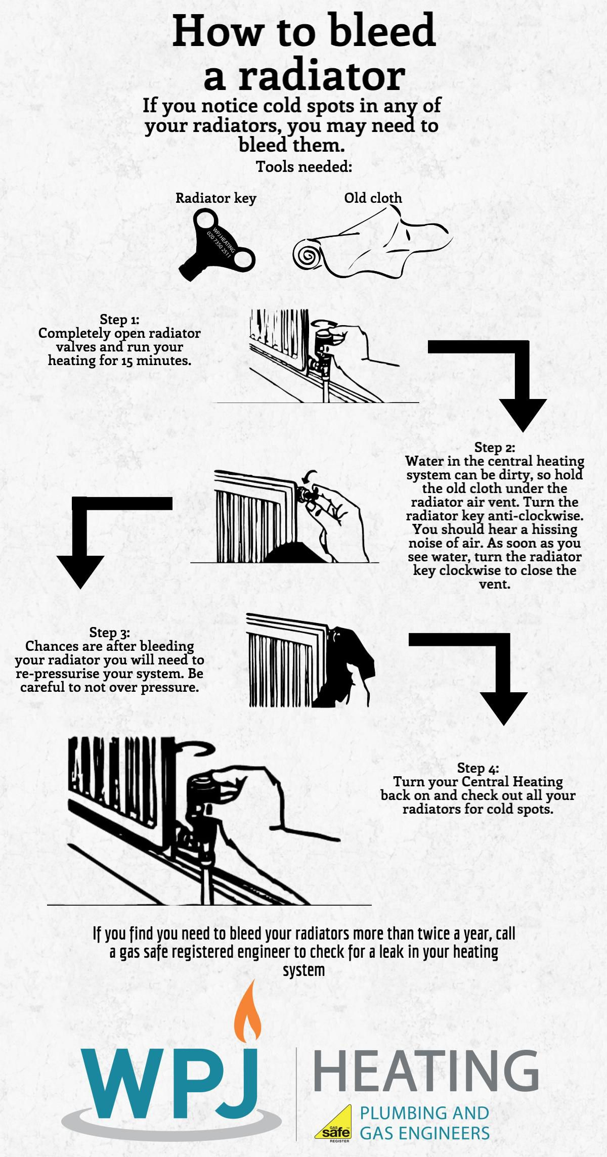 4 Easy Steps To Bleed Your Radiator Hints Tips Diy Plumbing Infographic Heating Services Boiler Installation Plumbing