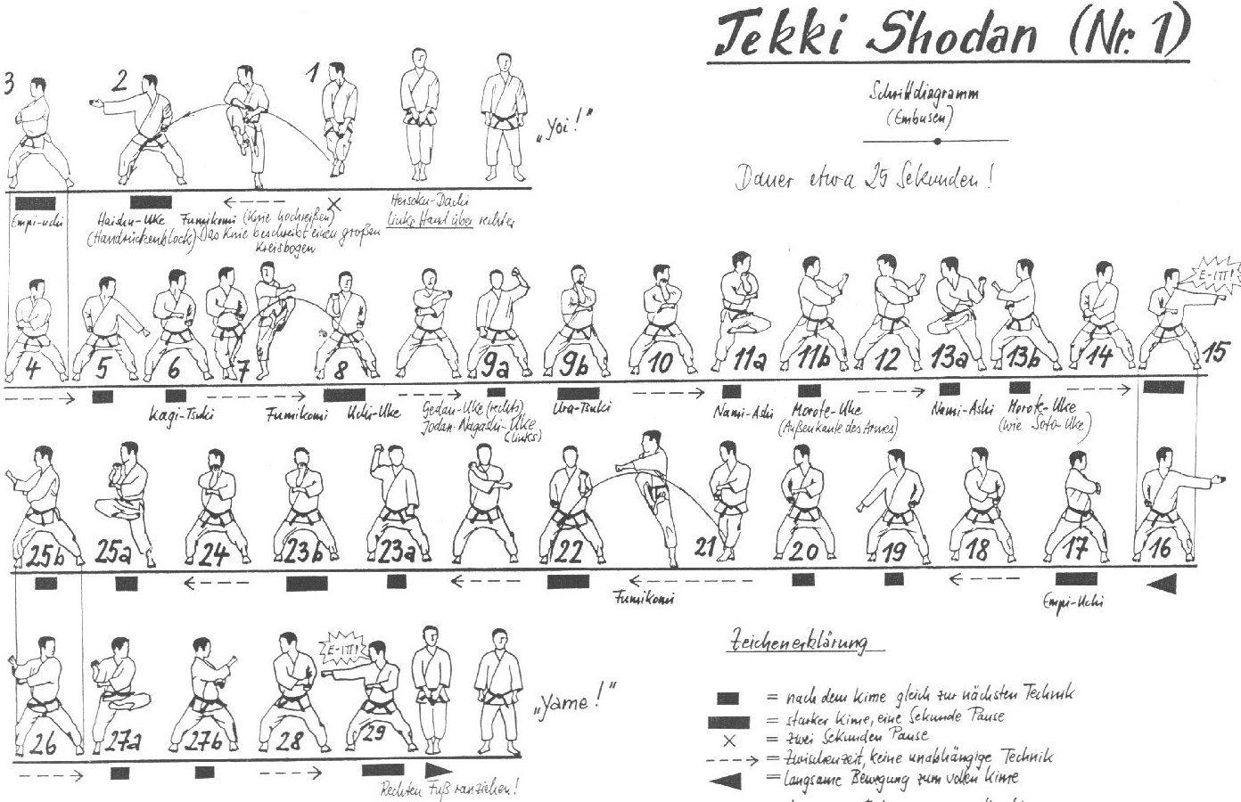 Tekki Shodan Kata With Images Shotokan Karate Karate Kata