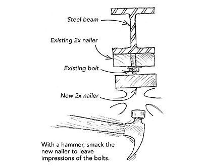 Doubling A Nailer Fine Homebuilding Tip Building A