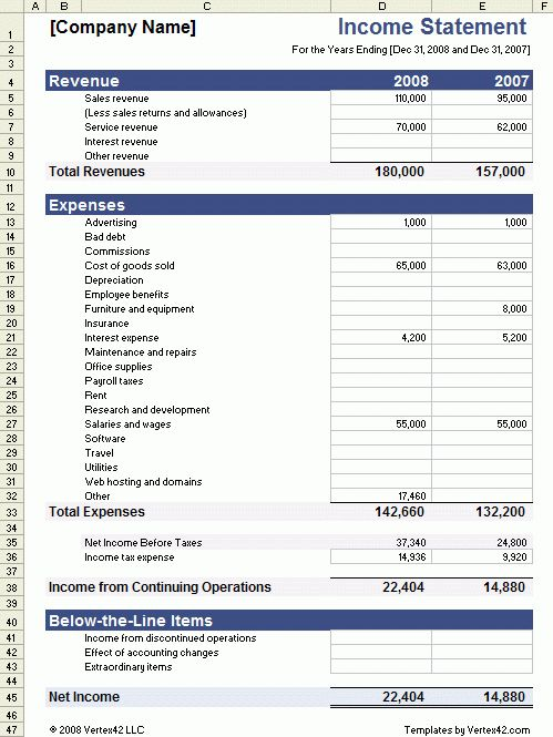 Income And Expense Statement Template -   wwwvalery-novoselsky