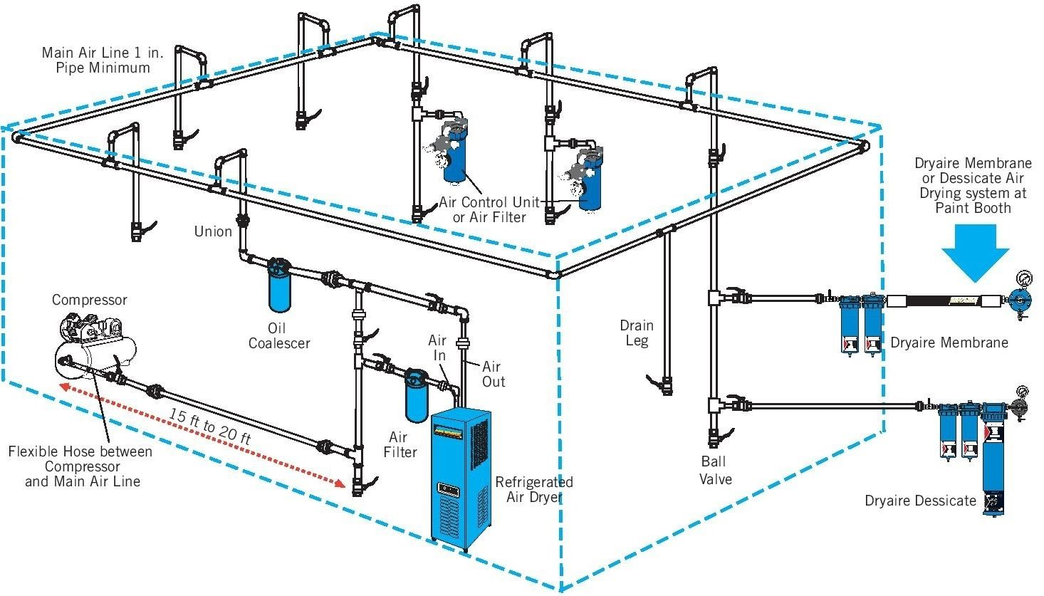 Image result for Air Compressor System Layout Air