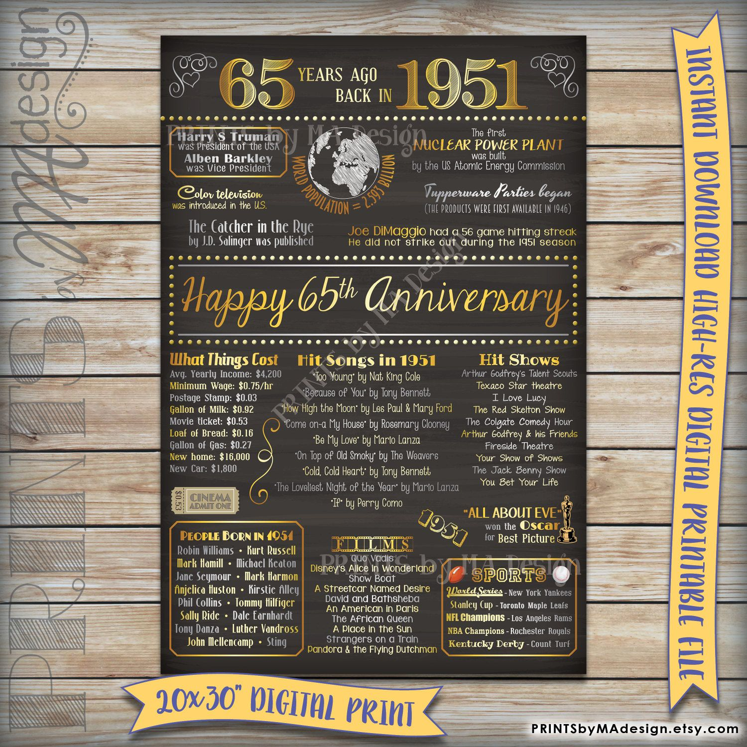 65th Anniversary Gift 1951 Instant Download Digital