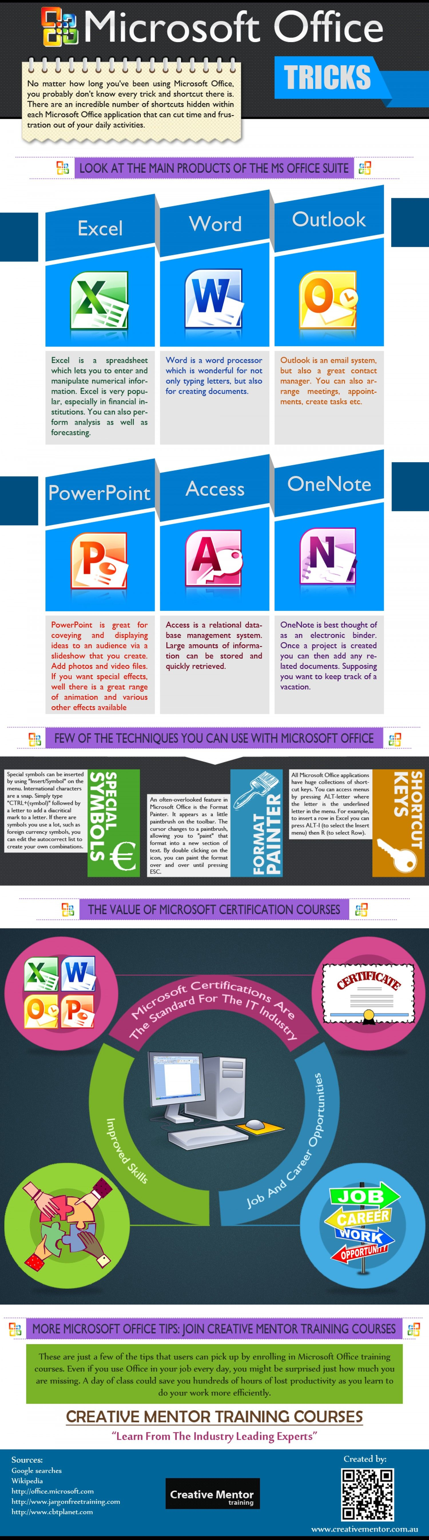 infographic   the best microsoft courses melbourne