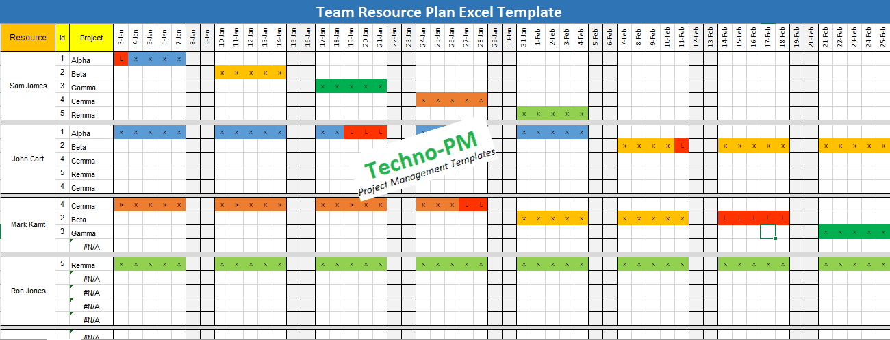 7 Excel Templates For Easy And Straightforward Resource Management Resourcemanagement Technopm