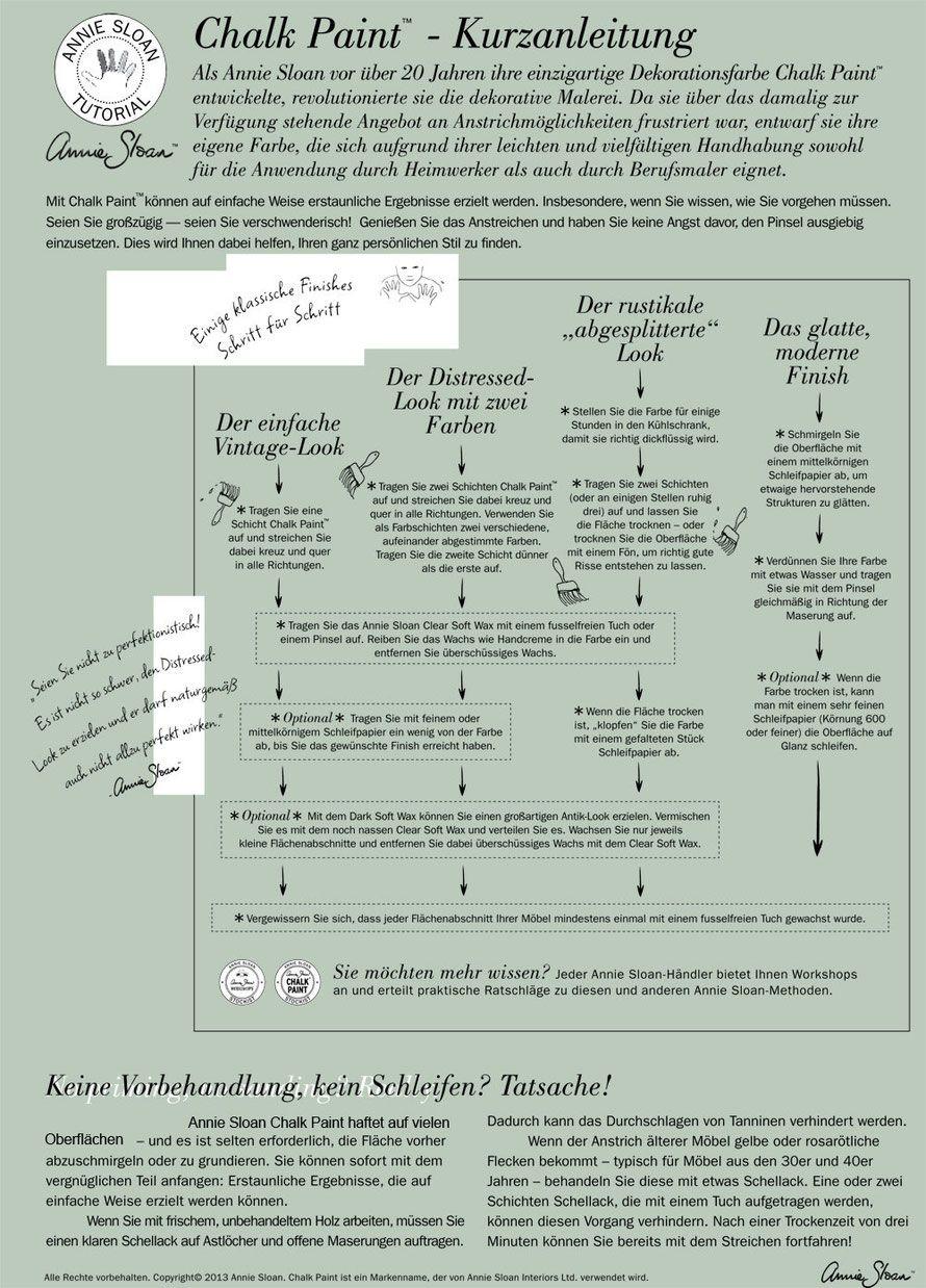 Kurzanleitung Kreidefarbe, Anleitung, Nouvelle-Antique, Aachen ...