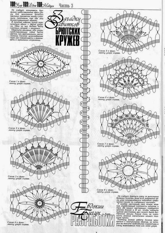 I am using this pattern to join Hairpin Lace panels. Pantalon Tricot ...
