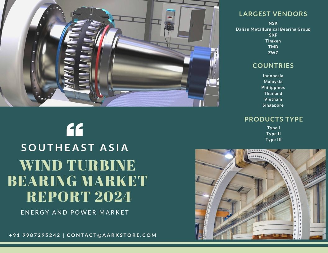 Latest Market Research Reports On Top Industries Aarkstore Com Southeast Asia Wind Turbine Turbine