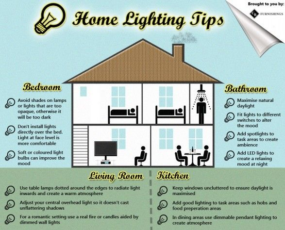 Home Lighting 101 Home Lighting Tips Nice Infographic From Cb