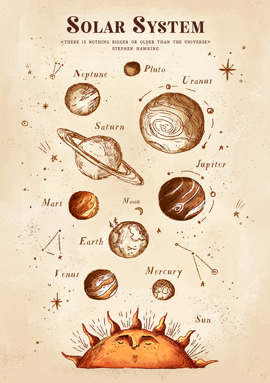 SOLAR SYSTEM Art Print | 8x10 illustrated vintage