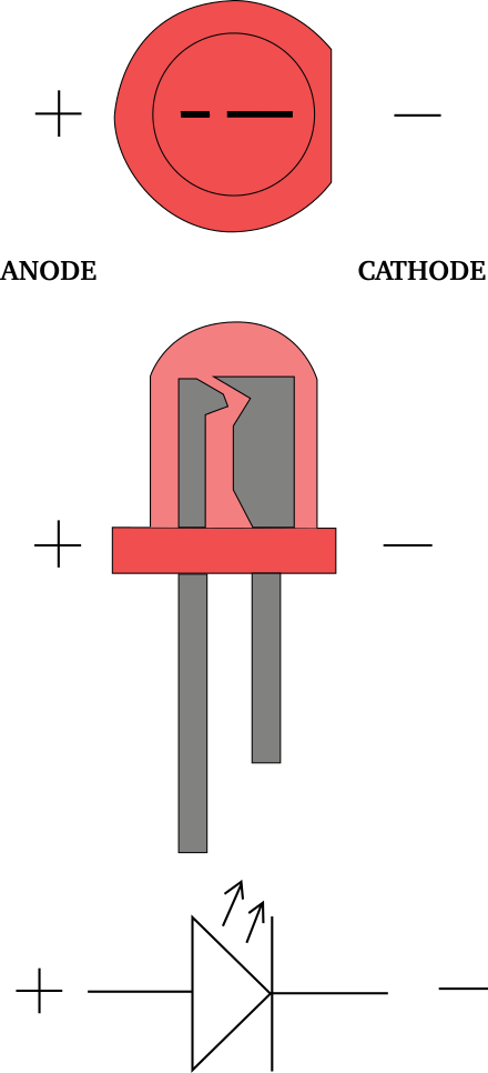 LED circuit - Wikipedia, the free encyclopedia   Electronics ... on tube terminals, tube fuses, tube assembly, tube dimensions,